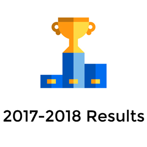 Cheerleading Competition Results 2017 2018