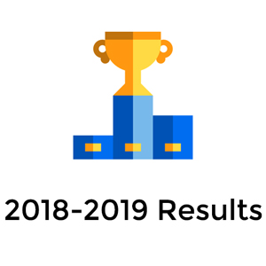 2018-2019-Cheerleading-Competition-Results