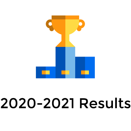 Cheerleading-Worlds-Bid-Event-Competition-Results-2020-2021-3